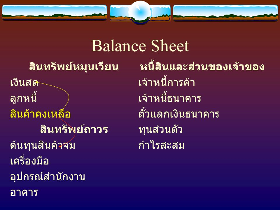 Balance Sheet สินทรัพย์หมุนเวียน เงินสด ลูกหนี้ สินค้าคงเหลือ สินทรัพย์ถาวร ต้นทุนสินค้าจม เครื่องมือ อุปกรณ์สำนักงาน อาคาร หนี้สินและส่วนของเจ้าของ เจ้าหนี้การค้า เจ้าหนี้ธนาคาร ตั๋วแลกเงินธนาคาร ทุนส่วนตัว กำไรสะสม