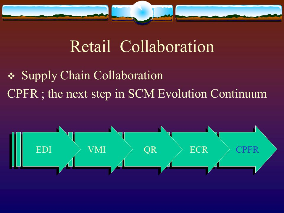 V irtual or Private Inter-network V irtual or Private Inter-network Supply Chain Management Framework (S2S Model ; Stock-to-Stock) Digital Phase Physical Phase Stock Suppliers Retailer EDI or Virtual Private Network VPN or EDI Service Provider Retailer,Wholesaler Manufacturer E-Payment VPN Bank Automatic Replenishment Logistics Management Barcode POS VMI