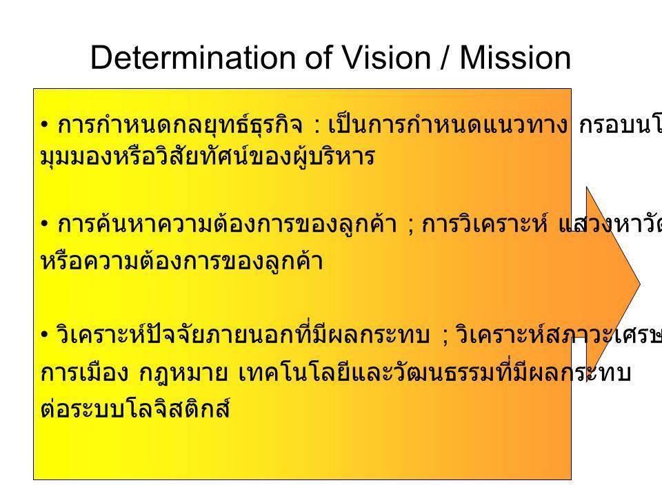 Determination of Vision / Mission การกำหนดกลยุทธ์ธุรกิจ : เป็นการกำหนดแนวทาง กรอบนโยบาย มุมมองหรือวิสัยทัศน์ของผู้บริหาร การค้นหาความต้องการของลูกค้า
