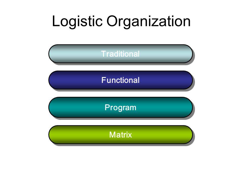 Logistic Organization Traditional Functional Program Matrix