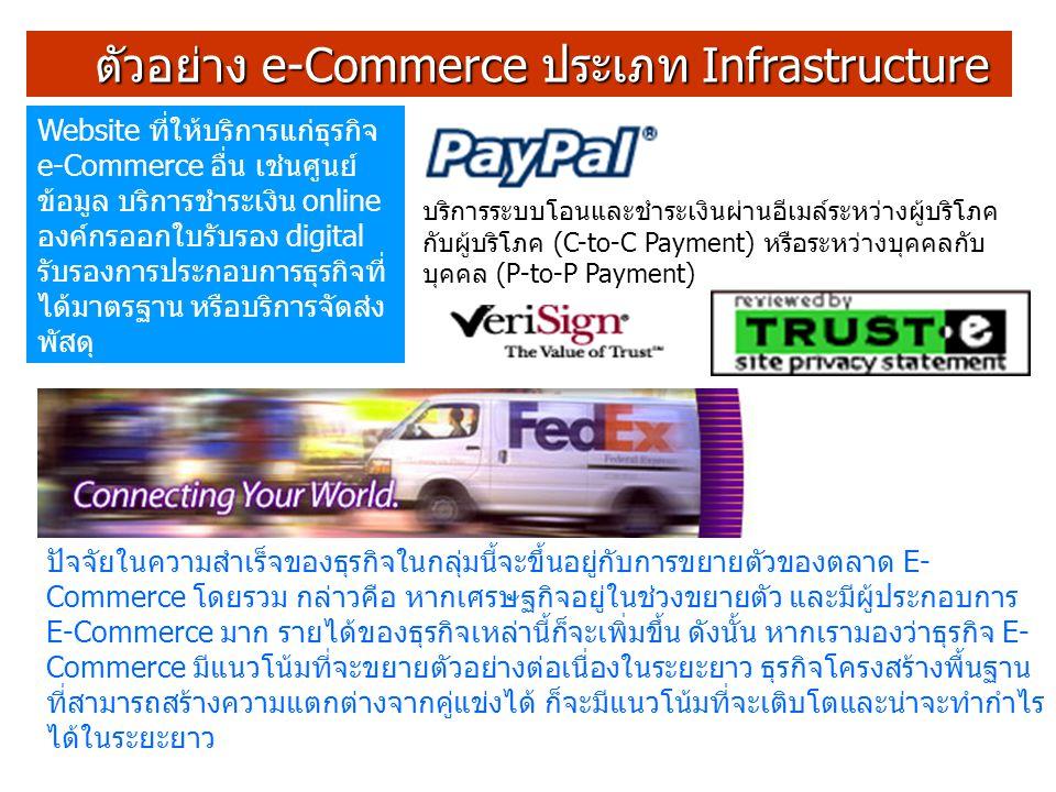ตัวอย่าง e-Commerce ประเภท Infrastructure ตัวอย่าง e-Commerce ประเภท Infrastructure Website ที่ให้บริการแก่ธุรกิจ e-Commerce อื่น เช่นศูนย์ ข้อมูล บริ