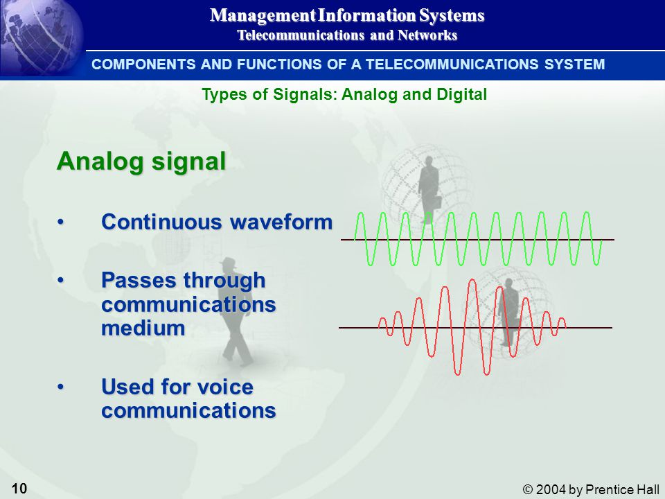 10 © 2004 by Prentice Hall Management Information Systems Telecommunications and Networks COMPONENTS AND FUNCTIONS OF A TELECOMMUNICATIONS SYSTEM Anal