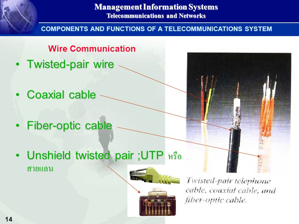 14 © 2004 by Prentice Hall Management Information Systems Telecommunications and Networks Twisted-pair wireTwisted-pair wire Coaxial cableCoaxial cabl