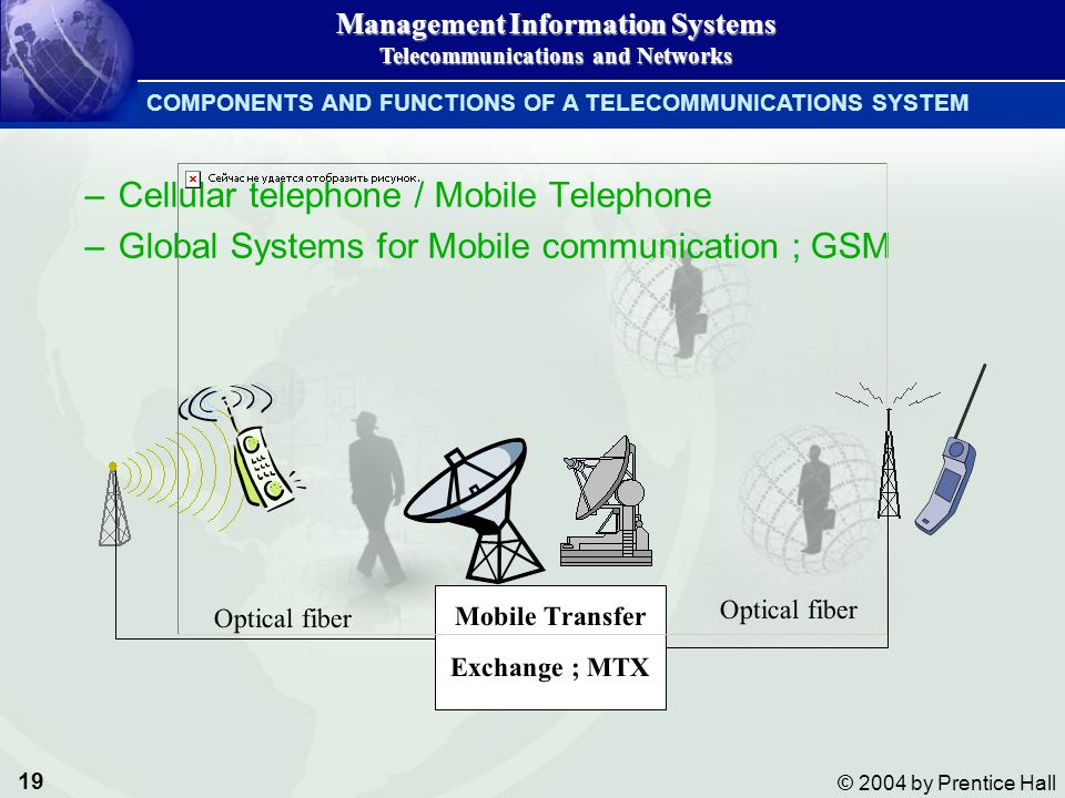 19 © 2004 by Prentice Hall Management Information Systems Telecommunications and Networks –Cellular telephone / Mobile Telephone –Global Systems for M