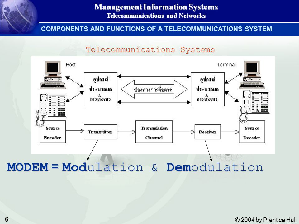 7 © 2004 by Prentice Hall Management Information Systems Telecommunications and Networks COMPONENTS AND FUNCTIONS OF A TELECOMMUNICATIONS SYSTEM Components of a Telecommunications System