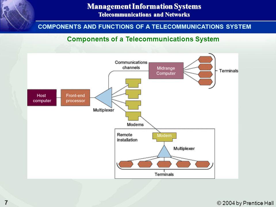 8 © 2004 by Prentice Hall Management Information Systems Telecommunications and Networks COMPONENTS AND FUNCTIONS OF A TELECOMMUNICATIONS SYSTEM ส่งและรับข้อมูลระหว่างจุดสองจุด ส่งและรับข้อมูลระหว่างจุดสองจุด เชื่อมต่อระหว่างผู้ส่งข่าวสารกับผู้รับข่าวสาร เชื่อมต่อระหว่างผู้ส่งข่าวสารกับผู้รับข่าวสาร จัดการลำเลียงข้อมูลผ่านเส้นทางที่มีประสิทธิภาพที่สุด จัดการลำเลียงข้อมูลผ่านเส้นทางที่มีประสิทธิภาพที่สุด จัดการตรวจสอบความถูกต้องของข้อมูลที่จะส่งออกและรับเข้ามา จัดการตรวจสอบความถูกต้องของข้อมูลที่จะส่งออกและรับเข้ามา จัดการปรับสภาวะการถ่ายทอดข้อมูลให้มีความสมดุล จัดการปรับสภาวะการถ่ายทอดข้อมูลให้มีความสมดุล ควบคุมการถ่ายทอดข้อมูลตั้งแต่เริ่มต้นจนเสร็จสิ้นการถ่ายทอดข้อมูล ควบคุมการถ่ายทอดข้อมูลตั้งแต่เริ่มต้นจนเสร็จสิ้นการถ่ายทอดข้อมูล ทั้งหมดนี้ส่วนใหญ่ใช้ระบบคอมพิวเตอร์เป็นตัวจัดการ ทั้งหมดนี้ส่วนใหญ่ใช้ระบบคอมพิวเตอร์เป็นตัวจัดการ Functions of Telecommunications Systems