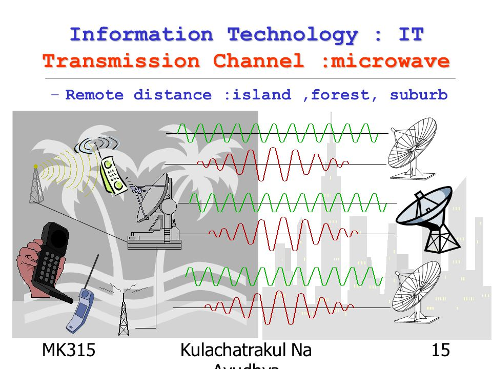 MK315Kulachatrakul Na Ayudhya 15 Information Technology : IT Transmission Channel :microwave –Remote distance :island,forest, suburb