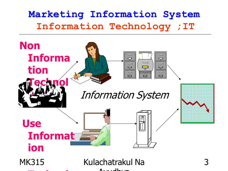 MK315Kulachatrakul Na Ayudhya 14 Information Technology : IT Transmission Channel : –Cellular telephone / Mobile Telephone –Global Systems for Mobile communication ; GSM Mobile Transfer Exchange ; MTX Optical fiber