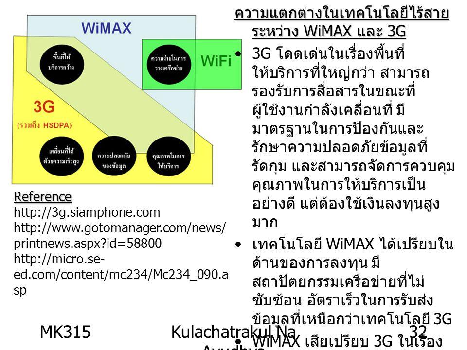 MK315Kulachatrakul Na Ayudhya 32 ความแตกต่างในเทคโนโลยีไร้สาย ระหว่าง WiMAX และ 3G 3G โดดเด่นในเรื่องพื้นที่ ให้บริการที่ใหญ่กว่า สามารถ รองรับการสื่อสารในขณะที่ ผู้ใช้งานกำลังเคลื่อนที่ มี มาตรฐานในการปัองกันและ รักษาความปลอดภัยข้อมูลที่ รัดกุม และสามารถจัดการควบคุม คุณภาพในการให้บริการเป็น อย่างดี แต่ต้องใช้เงินลงทุนสูง มาก เทคโนโลยี WiMAX ได้เปรียบใน ด้านของการลงทุน มี สถาปัตยกรรมเครือข่ายที่ไม่ ซับซ้อน อัตราเร็วในการรับส่ง ข้อมูลที่เหนือกว่าเทคโนโลยี 3G WiMAX เสียเปรียบ 3G ในเรื่อง การรักษาคุณภาพของข้อมูล และฐานผู้ใช้บริการในปัจจุบัน ความหลากหลายของเครื่องลูก ข่าย และการรักษาความ ปลอดภัยของข้อมูลให้กับ ผู้ใช้บริการ เทคโนโลยี WiMAX มีต้นทุนที่ ต่ำกว่า Reference Reference http://3g.siamphone.com http://www.gotomanager.com/news/ printnews.aspx?id=58800 http://micro.se- ed.com/content/mc234/Mc234_090.a sp