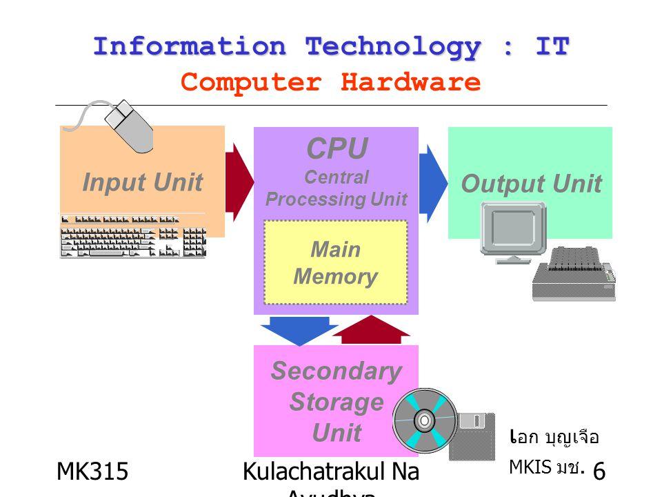 MK315Kulachatrakul Na Ayudhya 7 Information Technology : IT Information Technology : IT Computer Software System software Operating system Language translators Utility programs Application software Programming languages Package programs