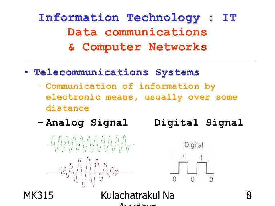 MK315Kulachatrakul Na Ayudhya 9 Information Technology : IT Information Technology : IT Telecommunications Systems Telecommunications Systems MODEM = Modulation & DEModulation