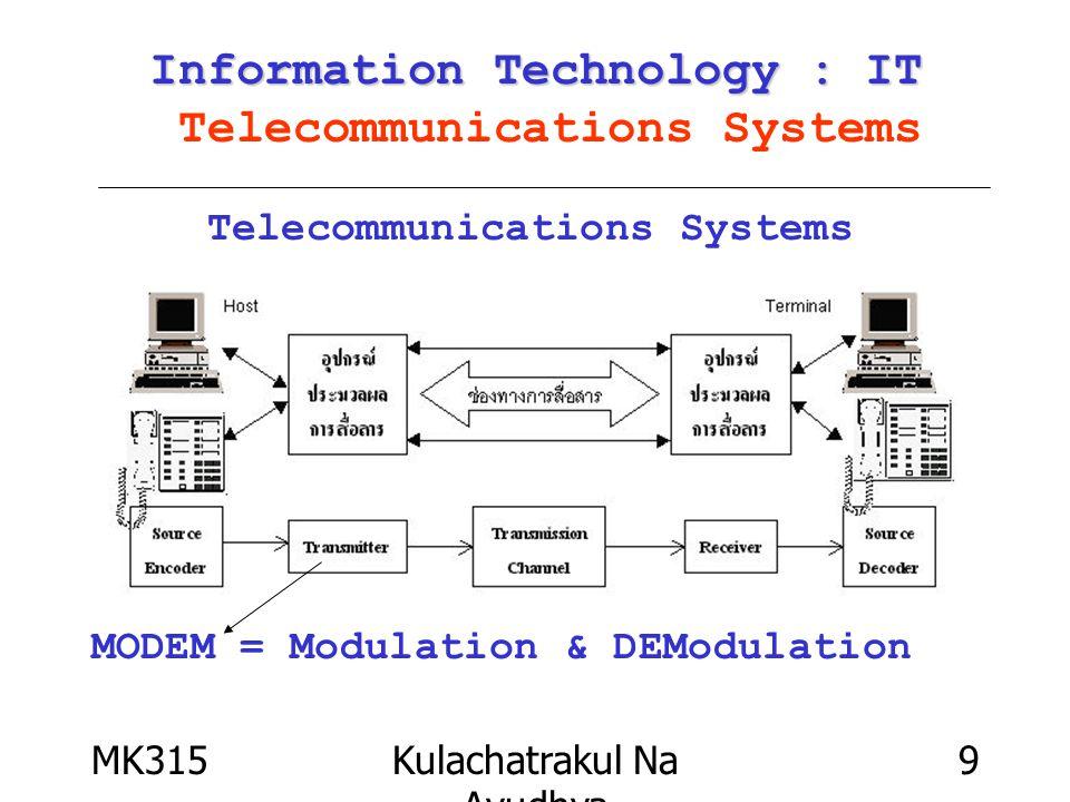 MK315Kulachatrakul Na Ayudhya 10 Information Technology : IT Information Technology : IT Telecommunications Systems Telecommunications Systems Transducer เครื่องมือที่เปลี่ยนปริมาณใดๆให้เป็นไฟฟ้า Transmitter เครื่องมือแปรสัญญาณไฟฟ้าให้เหมาะกับ ช่องสัญญาณ เช่น โมเด็ม แอมพลิไฟเออร์ Transmission Channel การเชิ่อมต่อในรูปแบบต่างๆ เช่น สายโทรศัพท์ ใยแก้วนำแสง สายเคเบิลต่างๆ หรือ ไร้สาย Sender ผู้ส่งข่าวสาร Receiver ผู้รับข่าวสาร Protocol กฎเกณฑ์มาตรฐานในการสื่อสาร เพื่อให้อุปกรณ์ที่ ต่างกันในเครือข่ายเดียวกันสามารถสื่อสารถึงกันและเข้าใจต่อกันได้ เช่นโปรโตคอล TCP/IP, IP Address ของเครือข่ายสื่อสารข้อมูลบน อินเตอร์เนต