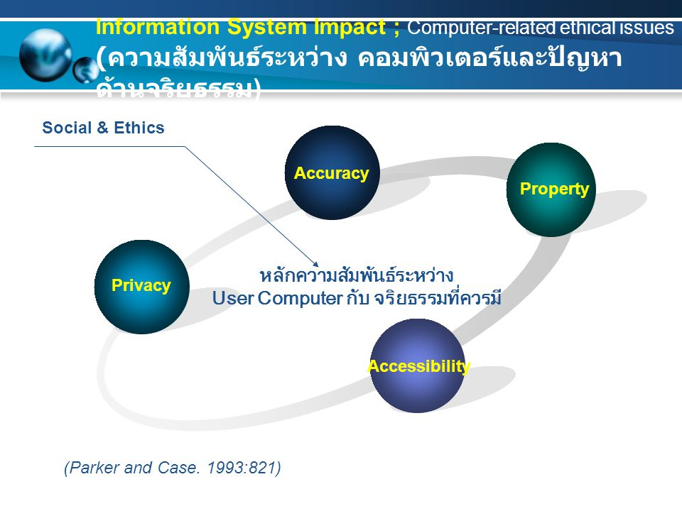 Information System Impact ; Computer-related ethical issues ( ความสัมพันธ์ระหว่าง คอมพิวเตอร์และปัญหา ด้านจริยธรรม ) Privacy Accuracy Property Accessi