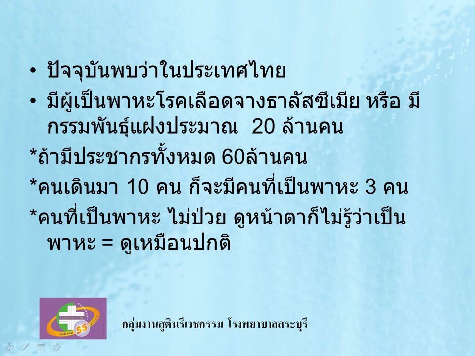 ปัจจุบันพบว่าในประเทศไทย มีผู้เป็นพาหะโรคเลือดจางธาลัสซีเมีย หรือ มี กรรมพันธุ์แฝงประมาณ 20 ล้านคน * ถ้ามีประชากรทั้งหมด 60 ล้านคน * คนเดินมา 10 คน ก็
