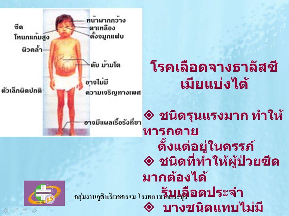 โรคเลือดจางธาลัสซี เมียแบ่งได้  ชนิดรุนแรงมาก ทำให้ ทารกตาย ตั้งแต่อยู่ในครรภ์  ชนิดที่ทำให้ผู้ป่วยซีด มากต้องได้ รับเลือดประจำ  บางชนิดแทบไม่มี อา