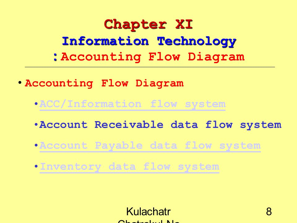 8 Chapter XI Information Technology : Chapter XI Information Technology : Accounting Flow Diagram Accounting Flow Diagram ACC/Information flow system Account Receivable data flow system Account Payable data flow system Inventory data flow system