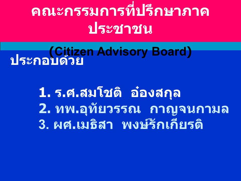 ประกอบด้วย 1. ร. ศ. สมโชติ อ๋องสกุล 2. ทพ. อุทัยวรรณ กาญจนกามล 3. ผศ. เมธิสา พงษ์รักเกียรติ คณะกรรมการที่ปรึกษาภาค ประชาชน (Citizen Advisory Board)