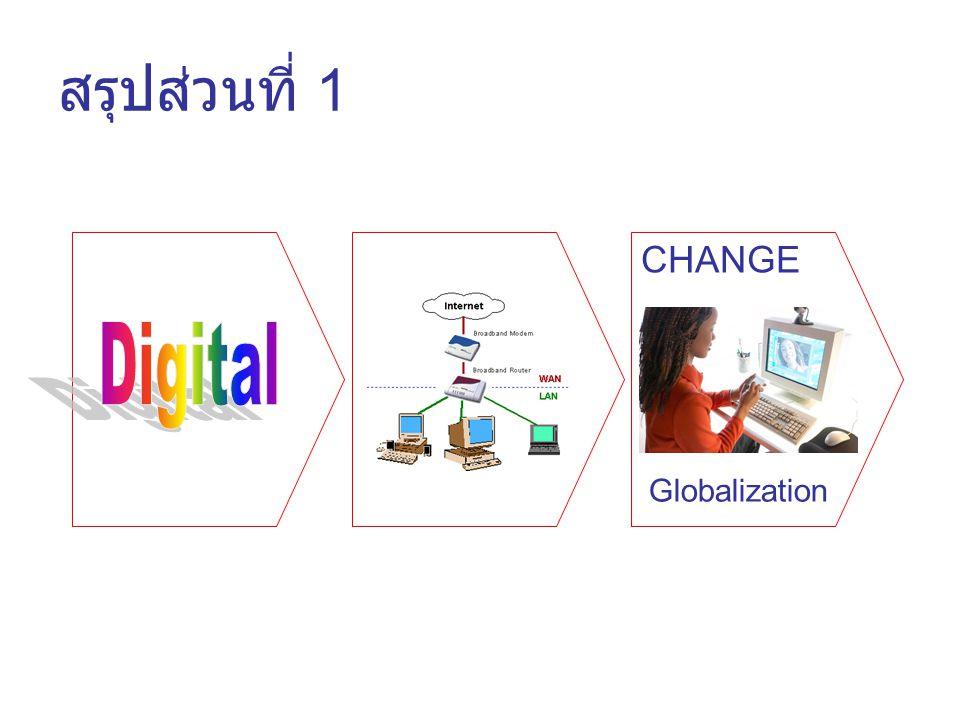 CHANGE สรุปส่วนที่ 1 Globalization
