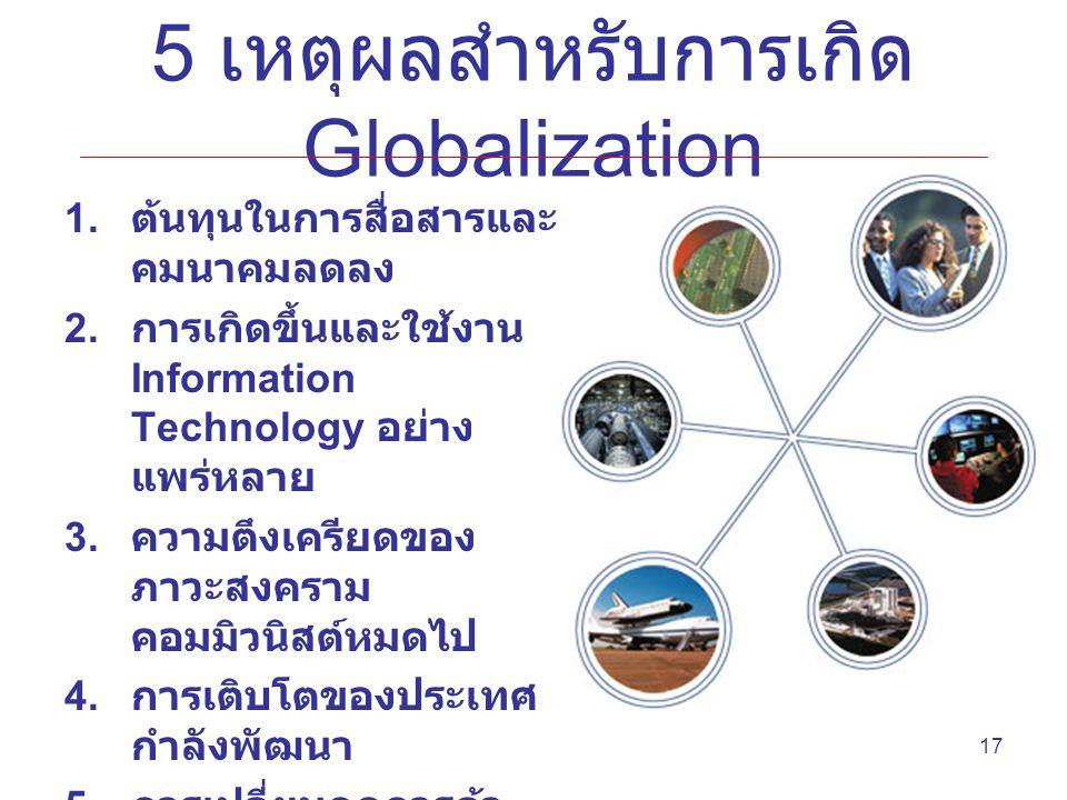 17 5 เหตุผลสำหรับการเกิด Globalization  ต้นทุนในการสื่อสารและ คมนาคมลดลง  การเกิดขึ้นและใช้งาน Information Technology อย่าง แพร่หลาย  ความตึงเครียดของ ภาวะสงคราม คอมมิวนิสต์หมดไป  การเติบโตของประเทศ กำลังพัฒนา  การเปลี่ยนกฎการค้า ระหว่างประเทศ