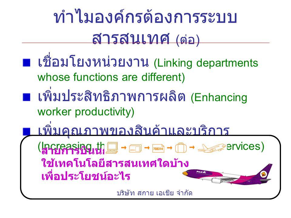 ทำไมองค์กรต้องการระบบ สารสนเทศ ( ต่อ ) เชื่อมโยงหน่วยงาน (Linking departments whose functions are different) เพิ่มประสิทธิภาพการผลิต (Enhancing worker productivity) เพิ่มคุณภาพของสินค้าและบริการ (Increasing the quality of goods and services) สายการบินนกแอร์ ใช้เทคโนโลยีสารสนเทศใดบ้าง เพื่อประโยชน์อะไร บริษัท สกาย เอเชีย จำกัด