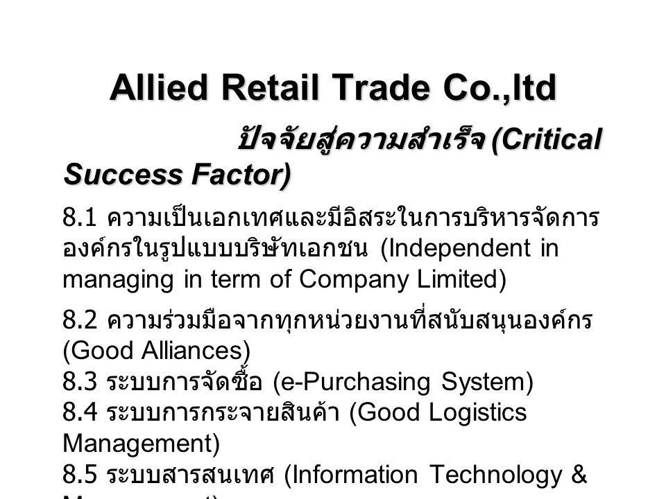 Allied Retail Trade Co.,ltd ปัจจัยสู่ความสำเร็จ (Critical Success Factor) ปัจจัยสู่ความสำเร็จ (Critical Success Factor) 8.1 ความเป็นเอกเทศและมีอิสระใน