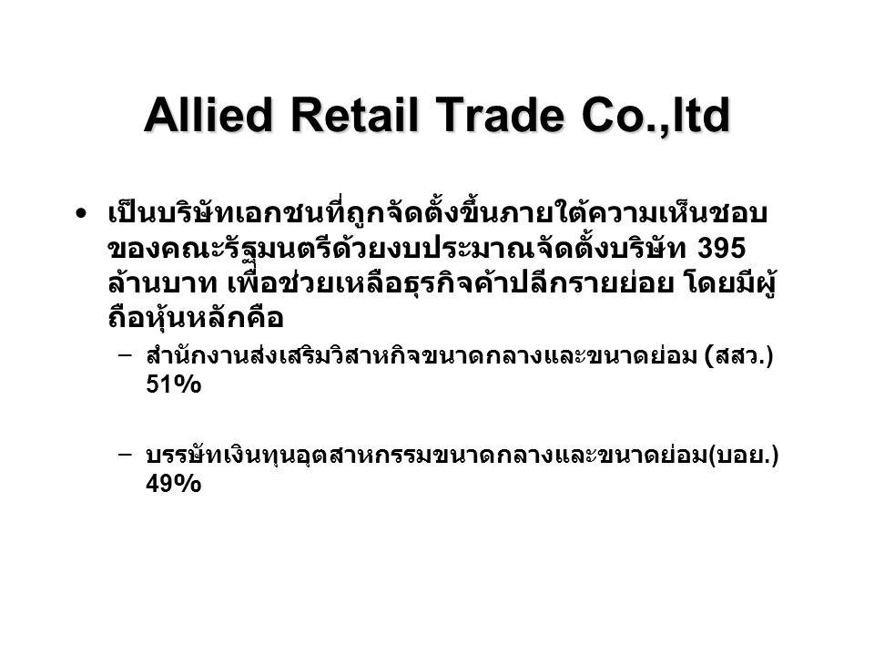 Allied Retail Trade Co.,ltd โครงสร้างผู้บริหารองค์กร – คณะกรรมการบริหาร (Board of Directors) – กรรมการผู้จัดการ (Managing Director) เลขานุการ (Secretary) – ผู้อำนวยการ (Director) - ฝ่ายการเงิน และบัญชี - ฝ่ายปฎิบัติการ ระบบจัดส่ง ขายและบริการ - ฝ่ายจัดซื้อ บริหารสินค้า และพัฒนาธุรกิจ - ฝ่ายทรัพยากรบุคคล สวัสดิการ จัดหาบุคลากร และฝึกหัดพนักงาน - ฝ่ายเทคโนโลยีสารสนเทศ