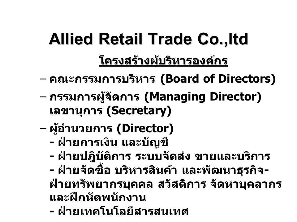 Allied Retail Trade Co.,ltd โครงสร้างผู้บริหารองค์กร – คณะกรรมการบริหาร (Board of Directors) – กรรมการผู้จัดการ (Managing Director) เลขานุการ (Secreta