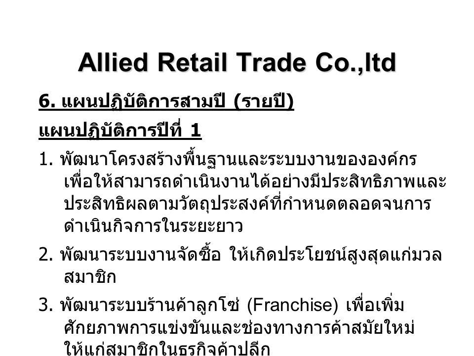 Allied Retail Trade Co.,ltd 6. แผนปฏิบัติการสามปี ( รายปี ) แผนปฏิบัติการปีที่ 1 1. พัฒนาโครงสร้างพื้นฐานและระบบงานขององค์กร เพื่อให้สามารถดำเนินงานได