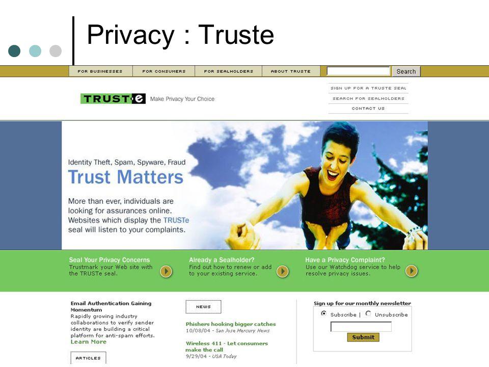 Privacy : Truste