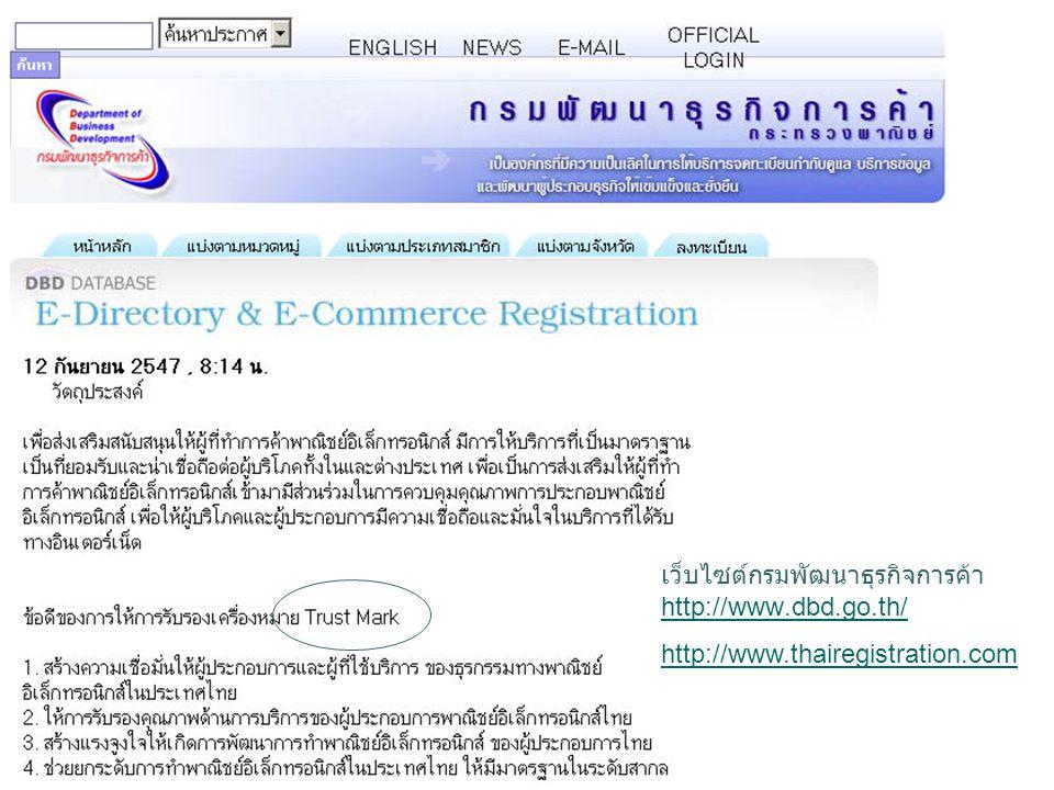 เว็บไซต์กรมพัฒนาธุรกิจการค้า http://www.dbd.go.th/ http://www.dbd.go.th/ http://www.thairegistration.com