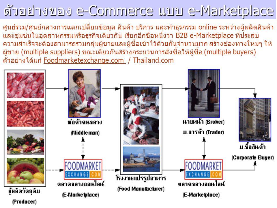 ตัวอย่างของ e-Commerce แบบ e-Marketplace ศูนย์รวม/ศูนย์กลางการแลกเปลี่ยนข้อมูล สินค้า บริการ และทำธุรกรรม online ระหว่างผู้ผลิตสินค้า และชุมชนในอุตสาหกรรมหรือธุรกิจเดียวกัน เรียกอีกชื่อหนึ่งว่า B2B e-Marketplace ที่ประสบ ความสำเร็จจะต้องสามารถรวมกลุ่มผู้ขายและผู้ซื้อเข้าไว้ด้วยกันจำนวนมาก สร้างช่องทางใหม่ๆ ให้ ผู้ขาย (multiple suppliers) ขณะเดียวกันสร้างกระบวนการสั่งซื้อให้ผู้ซื้อ (multiple buyers) ตัวอย่างได้แก่ Foodmarketexchange.com / Thailand.com