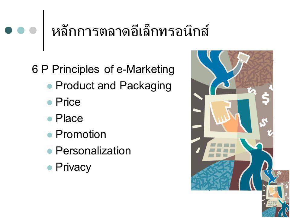 หลักการตลาดอีเล็กทรอนิกส์ Promotion การส่งเสริมการตลาดและการสื่อสารการตลาด การส่งเสริมการตลาดคือสิ่งจำเป็นสำหรับเว็บไซต์ รูปแบบการส่งเสริมการตลาด การโฆษณา ประชาสัมพันธ์บนสื่ออีเล็กทรอนิกส์ เช่น Banner Advertising, Registration in Search Engine, Promotion by Shopping Mall การโฆษณา ประชาสัมพันธ์ ผ่านเว็บไซต์ที่มีชื่อเสียง การโฆษณา ประชาสัมพันธ์บนสื่อปกติ