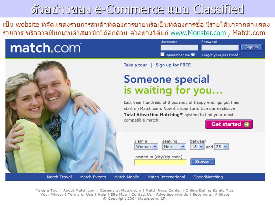 ตัวอย่างของ e-Commerce แบบ Classified เป็น website ที่จัดแสดงรายการสินค้าที่ต้องการขายหรือเป็นที่ต้องการซื้อ มีรายได้มาจากค่าแสดง รายการ หรืออาจเรียกเก็บค่าสมาชิกได้อีกด้วย ตัวอย่างได้แก่ www.Monster.com, Match.comwww.Monster.com