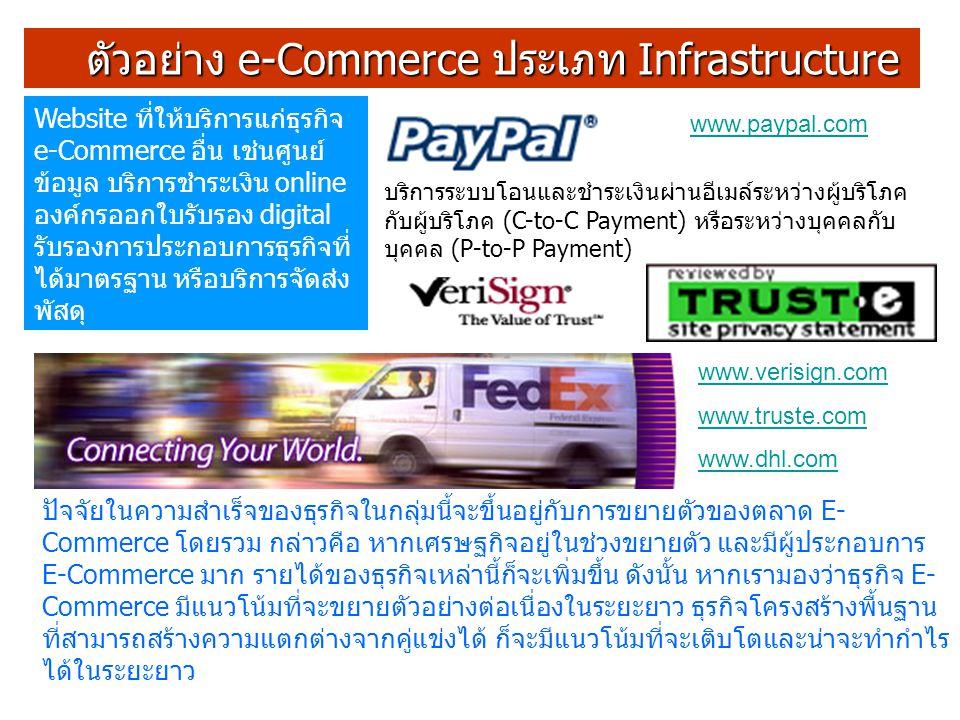 ตัวอย่าง e-Commerce ประเภท Infrastructure ตัวอย่าง e-Commerce ประเภท Infrastructure Website ที่ให้บริการแก่ธุรกิจ e-Commerce อื่น เช่นศูนย์ ข้อมูล บริการชำระเงิน online องค์กรออกใบรับรอง digital รับรองการประกอบการธุรกิจที่ ได้มาตรฐาน หรือบริการจัดส่ง พัสดุ ปัจจัยในความสำเร็จของธุรกิจในกลุ่มนี้จะขึ้นอยู่กับการขยายตัวของตลาด E- Commerce โดยรวม กล่าวคือ หากเศรษฐกิจอยู่ในช่วงขยายตัว และมีผู้ประกอบการ E-Commerce มาก รายได้ของธุรกิจเหล่านี้ก็จะเพิ่มขึ้น ดังนั้น หากเรามองว่าธุรกิจ E- Commerce มีแนวโน้มที่จะขยายตัวอย่างต่อเนื่องในระยะยาว ธุรกิจโครงสร้างพื้นฐาน ที่สามารถสร้างความแตกต่างจากคู่แข่งได้ ก็จะมีแนวโน้มที่จะเติบโตและน่าจะทำกำไร ได้ในระยะยาว บริการระบบโอนและชำระเงินผ่านอีเมล์ระหว่างผู้บริโภค กับผู้บริโภค (C-to-C Payment) หรือระหว่างบุคคลกับ บุคคล (P-to-P Payment) www.paypal.com www.verisign.com www.truste.com www.dhl.com