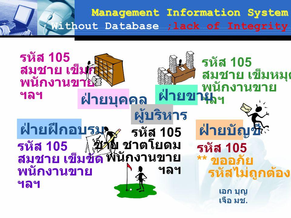 รหัส 105 สมชาย เข็มกลัด พนักงานขาย ฯลฯ ฝ่ายบุคคล รหัส 105 สมชาย เข็มหมุด พนักงานขาย ฯลฯ ฝ่ายขาย รหัส 105 สมชาย เข็มขัด พนักงานขาย ฯลฯ ฝ่ายฝึกอบรม ฝ่าย