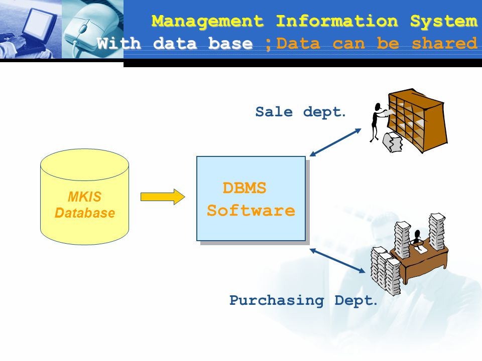 Management Information System With data base ; Management Information System With data base ; Data can be shared MKIS Database DBMS Software DBMS Soft