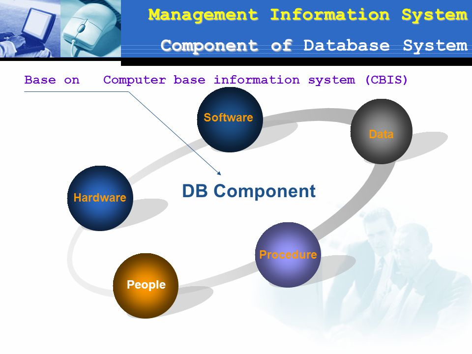 Hardware Software Data People Procedure DB Component Management Information System Component of Management Information System Component of Database Sy