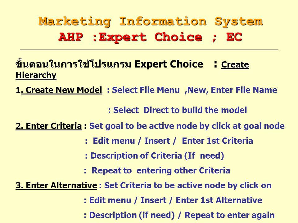 Marketing Information System AHP :Expert Choice ; EC Pair wise Assessment ขั้นตอนในการใช้โปรแกรม Expert Choice : Pair wise Assessment การเปรียบเทียบเพื่อให้น้ำหนักความสำคัญในแต่ละ Criteria และ ในแต่ละ ตัวเลือก โดยเปรียบเทียบกันเป็น คู่ต่อคู่ (Pair wise Assessment) 1.