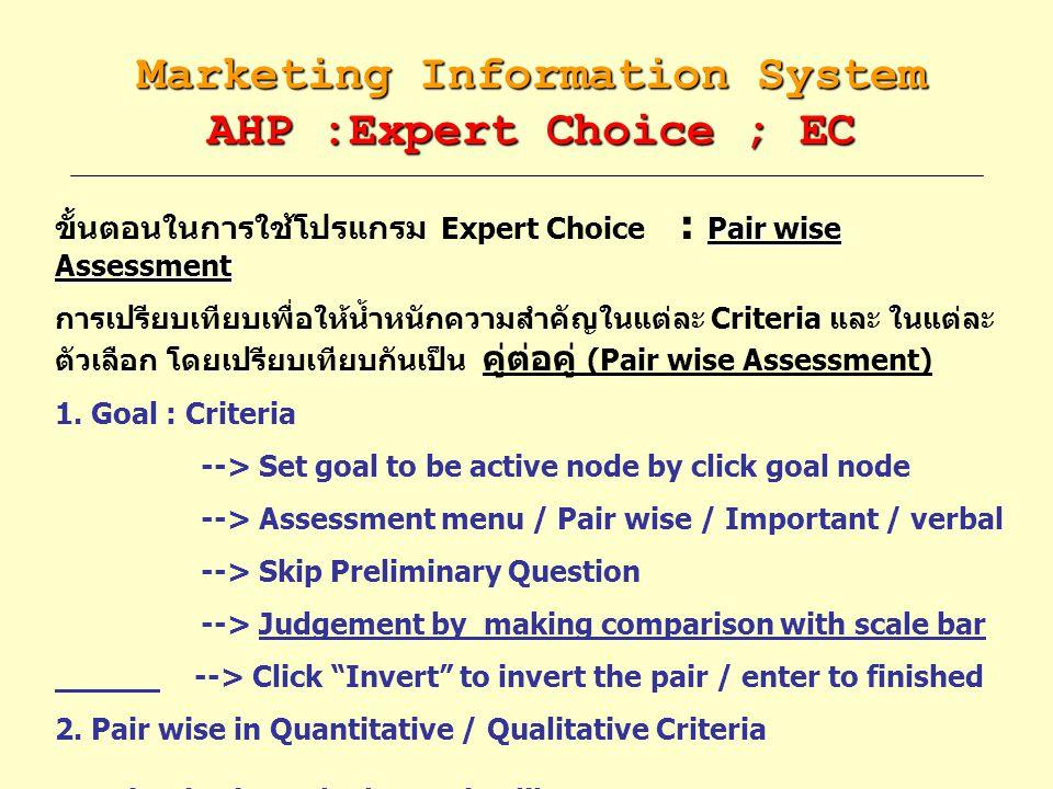 Marketing Information System AHP :Expert Choice ; EC Pair wise Assessment ขั้นตอนในการใช้โปรแกรม Expert Choice : Pair wise Assessment การเปรียบเทียบเพ