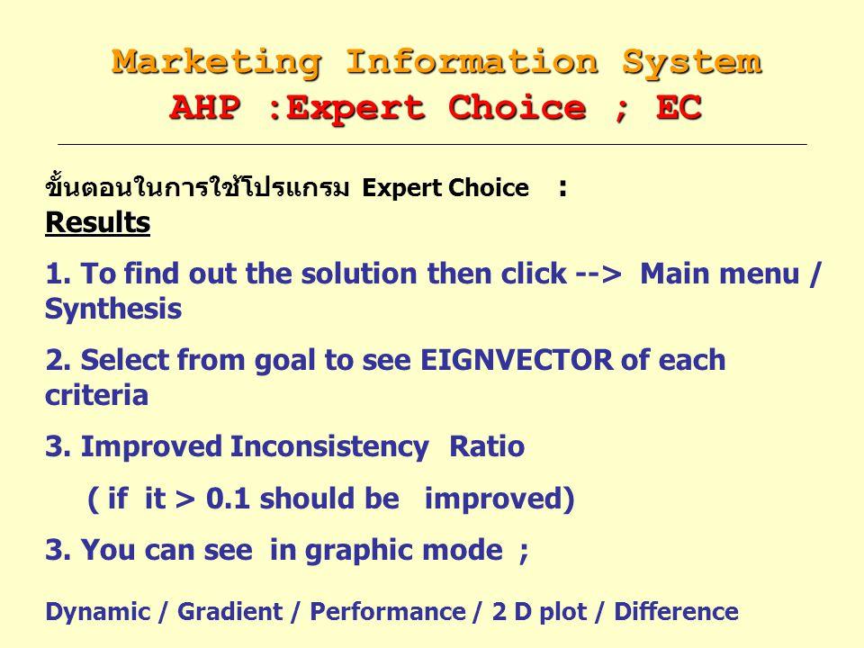 Marketing Information System AHP :Expert Choice ; EC ขั้นตอนในการใช้โปรแกรม Expert Choice : Sensitivity Analysis To analyze the sensitivity of the alternatives toward the goal เราสามารถปรับค่าความชอบต่างๆ เพื่อทดสอบสถานการณ์ ต่างๆ ถ้าในกรณีค่าความชอบ (Preference) เปลี่ยนไป ด้วย การใช้ Sensitivity ด้วย Graphic ชนิดต่างๆ Pair wise Scale : Equal = 1, Moderate = 3, Strong = 5, Very strong = 7, Extreme = 9