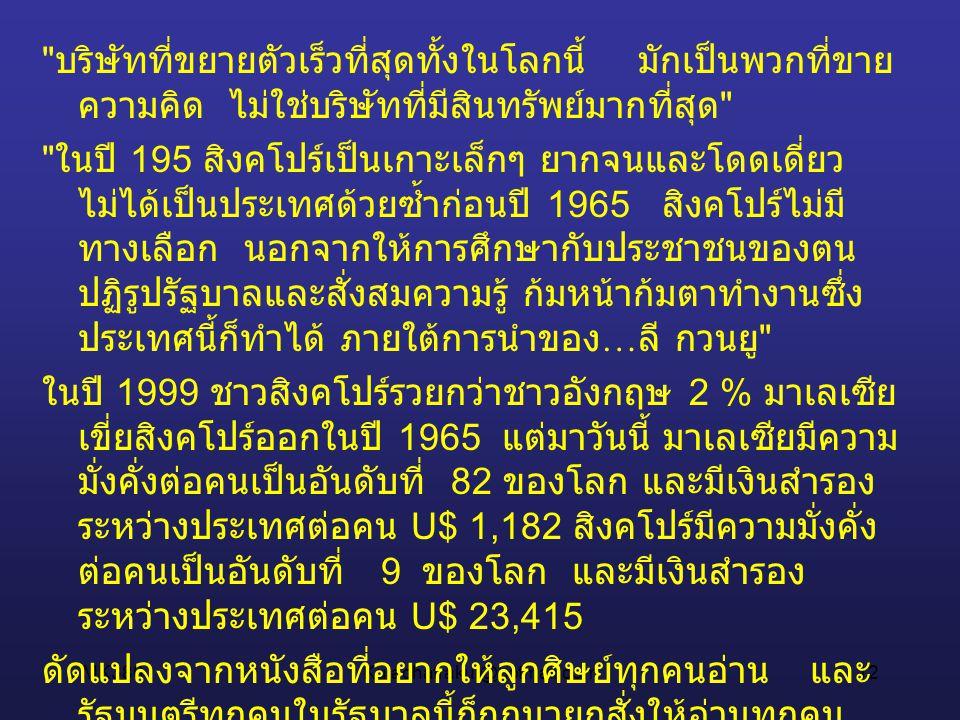 MK380Kulachatrakul@hotmail.com12