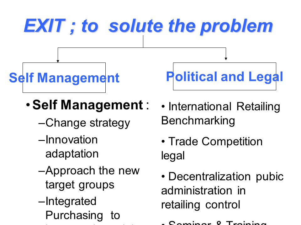 EXIT ; to solute the problem Self Management : –Change strategy –Innovation adaptation –Approach the new target groups –Integrated Purchasing to incre