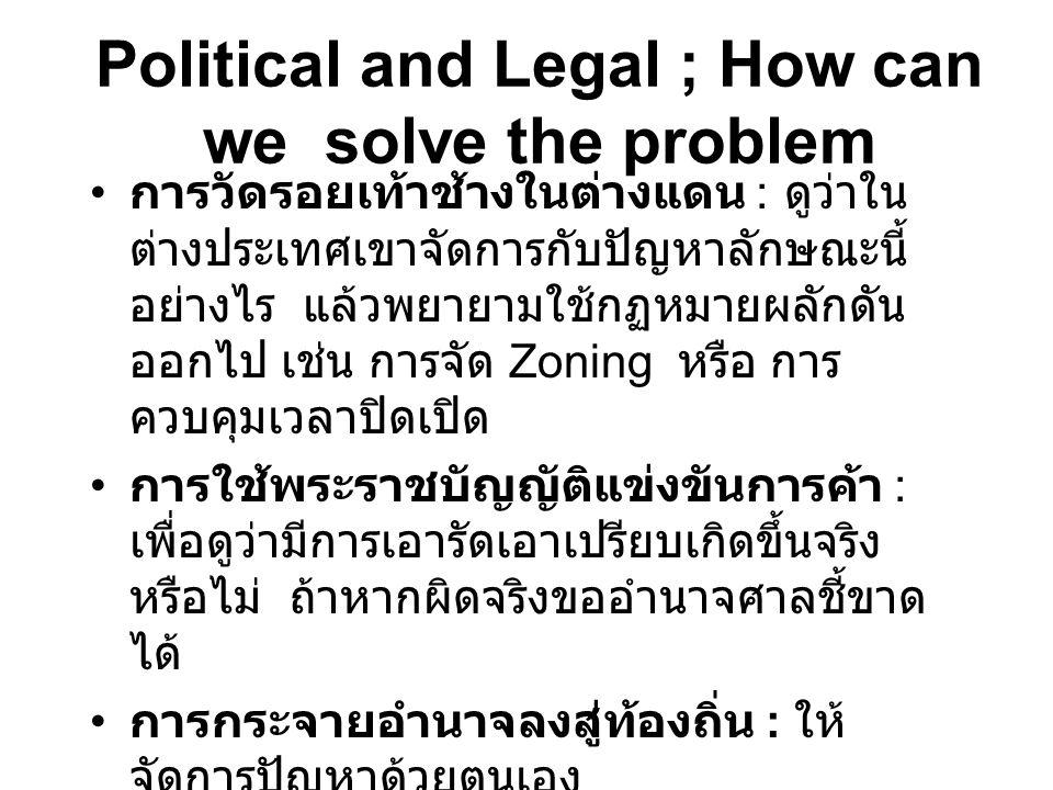Political and Legal ; How can we solve the problem การจัดอบรมสัมมนา : กรมการค้าภายในได้ มีการจัดเสวนา สัมมนา เพื่อหาทางออกและ แก้ไขปัญหาการค้าปลีก แก่ผู้ประกอบการ อย่างต่อเนื่อง การให้บริการแก่สถานประกอบการเกี่ยวกับ การพัฒนาร้านค้า การพัฒนาเครือข่ายระบบค้าปลีกเพื่อเพิ่มอำ นาตการต่อรองทางการค้า การพัฒนาธุรกิจแฟรนไชส์ในประเทศ เพื่อ สร้างมาตรฐานแก่ระบบค้าปลีก ที่มา : www.moc.go.th and www.dit.go.th