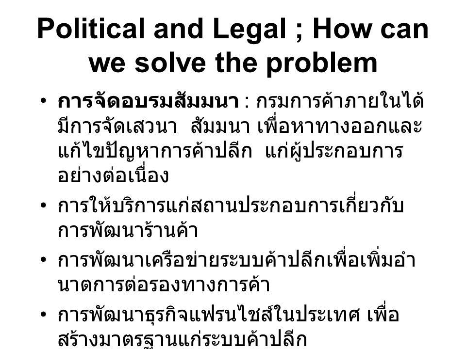Political and Legal ; How can we solve the problem การจัดอบรมสัมมนา : กรมการค้าภายในได้ มีการจัดเสวนา สัมมนา เพื่อหาทางออกและ แก้ไขปัญหาการค้าปลีก แก่