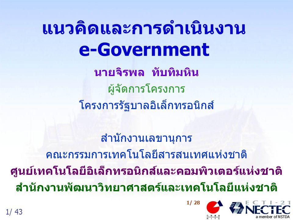 1/ 43 1/ 28 แนวคิดและการดำเนินงาน e-Government นายจิรพล ทับทิมหิน ผู้จัดการโครงการ โครงการรัฐบาลอิเล็กทรอนิกส์ สำนักงานเลขานุการ คณะกรรมการเทคโนโลยีสา