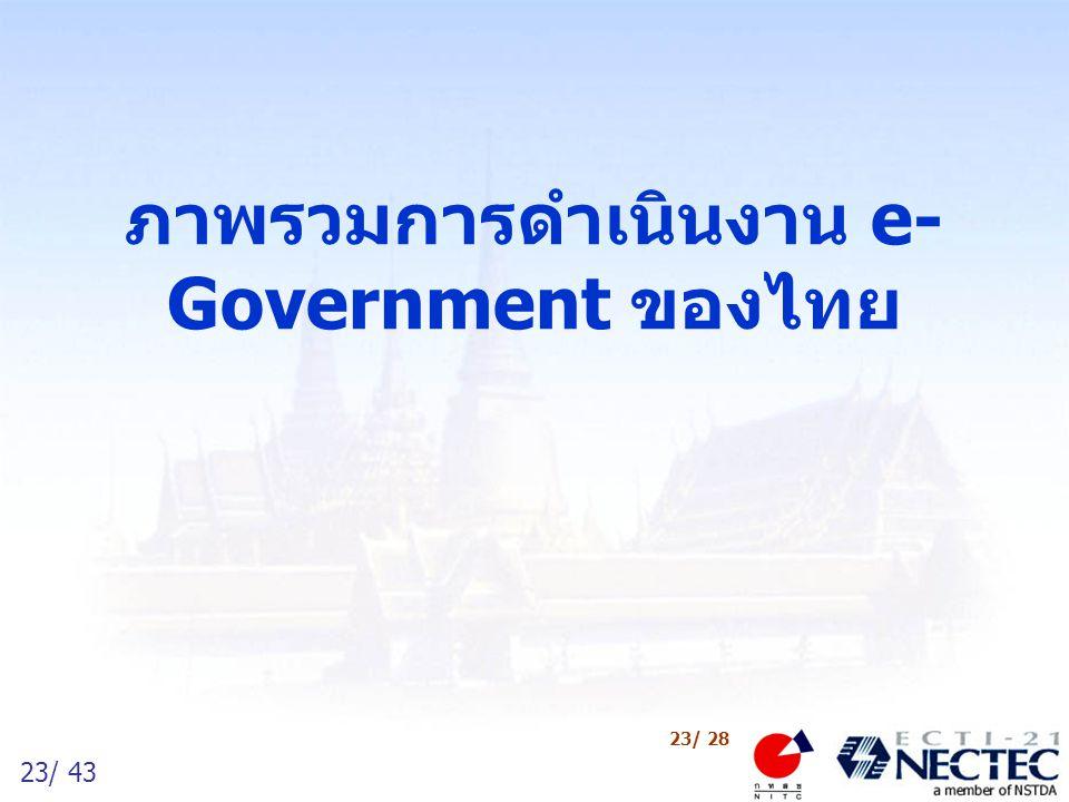23/ 43 23/ 28 ภาพรวมการดำเนินงาน e- Government ของไทย