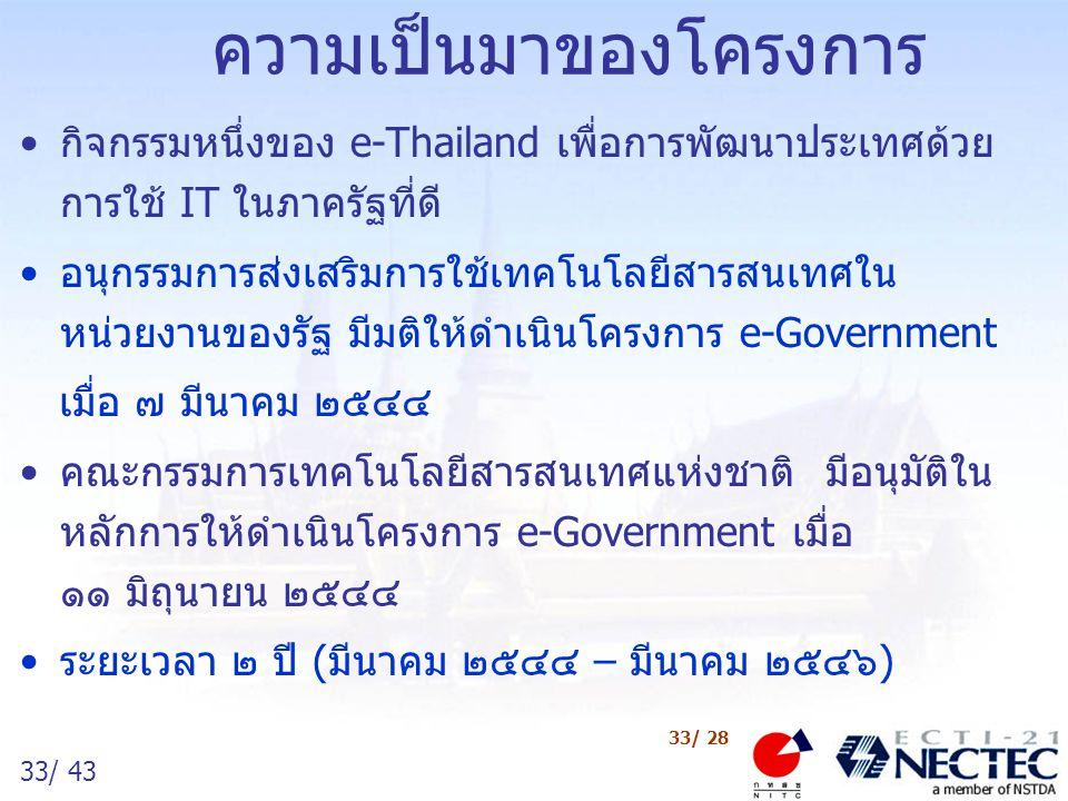 33/ 43 33/ 28 ความเป็นมาของโครงการ กิจกรรมหนึ่งของ e-Thailand เพื่อการพัฒนาประเทศด้วย การใช้ IT ในภาครัฐที่ดี อนุกรรมการส่งเสริมการใช้เทคโนโลยีสารสนเท