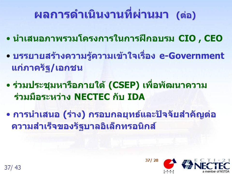 37/ 43 37/ 28 ผลการดำเนินงานที่ผ่านมา (ต่อ) นำเสนอภาพรวมโครงการในการฝึกอบรม CIO, CEO บรรยายสร้างความรู้ความเข้าใจเรื่อง e-Government แก่ภาครัฐ/เอกชน ร