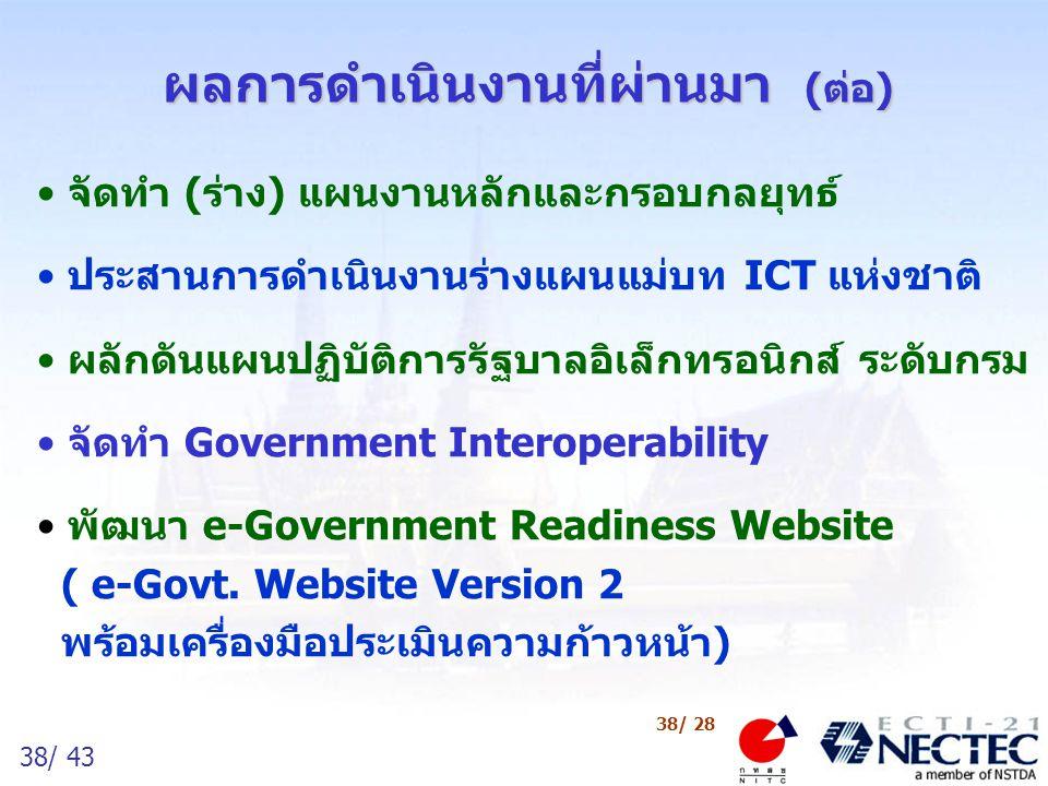 38/ 43 38/ 28 ผลการดำเนินงานที่ผ่านมา (ต่อ) จัดทำ (ร่าง) แผนงานหลักและกรอบกลยุทธ์ ประสานการดำเนินงานร่างแผนแม่บท ICT แห่งชาติ ผลักดันแผนปฏิบัติการรัฐบ