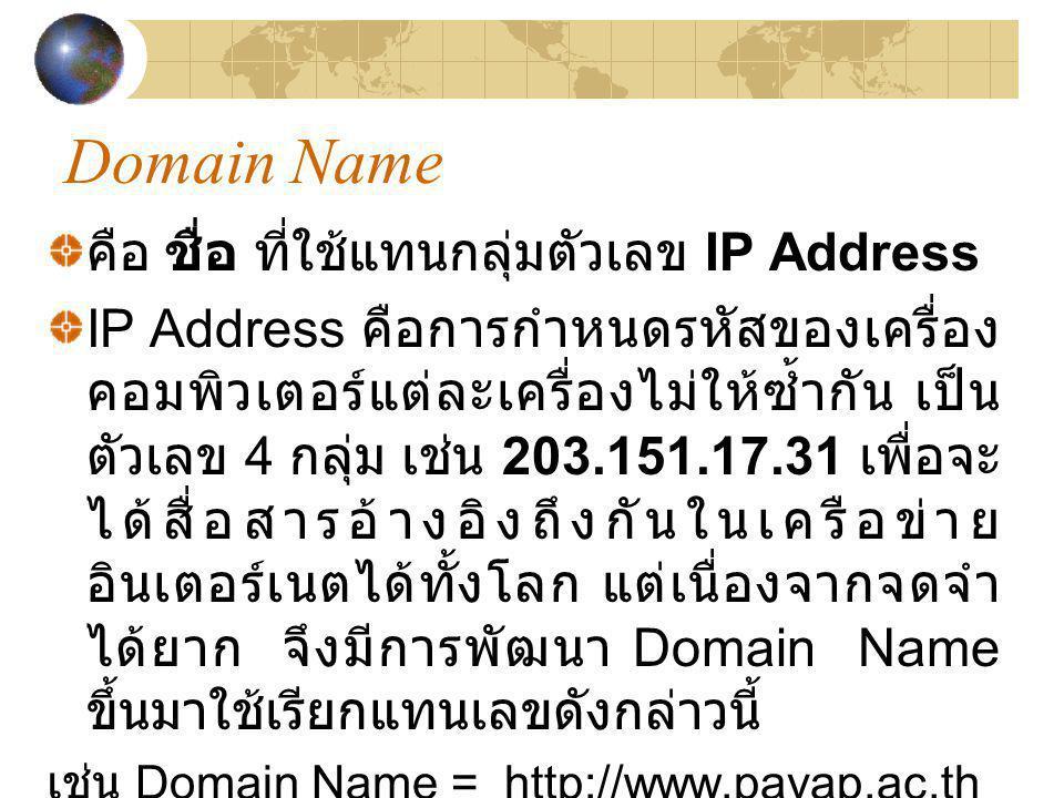 Domain Name คือ ชื่อ ที่ใช้แทนกลุ่มตัวเลข IP Address IP Address คือการกำหนดรหัสของเครื่อง คอมพิวเตอร์แต่ละเครื่องไม่ให้ซ้ำกัน เป็น ตัวเลข 4 กลุ่ม เช่น
